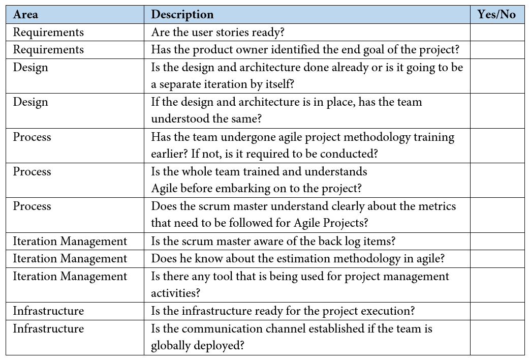 TSM - A simple approach for Risk Management in Scrum