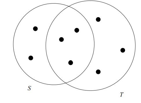 TSM - Finding similar entities in BigData models