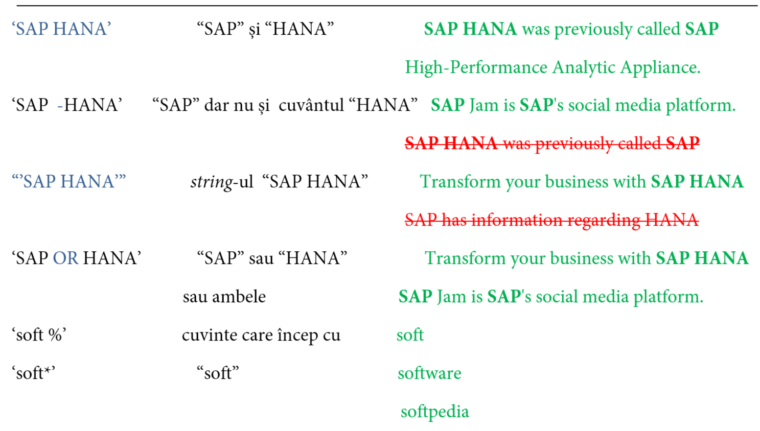 TSM - Text search and analysis in SAP HANA